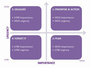 time management urgent imports tasks 3